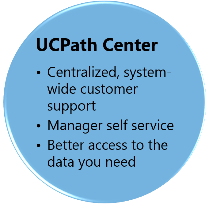 UC Path Center graphic